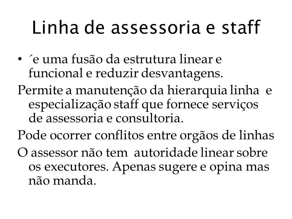 Linha de assessoria e staff ´e uma fusão da estrutura linear e funcional e reduzir desvantagens. Permite a manutenção da hierarquia linha e especializ
