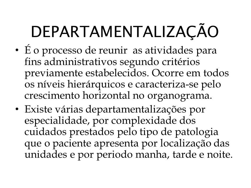 DEPARTAMENTALIZAÇÃO É o processo de reunir as atividades para fins administrativos segundo critérios previamente estabelecidos. Ocorre em todos os nív
