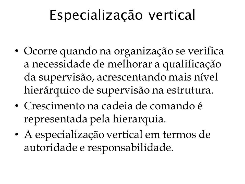 Especialização vertical Ocorre quando na organização se verifica a necessidade de melhorar a qualificação da supervisão, acrescentando mais nível hier