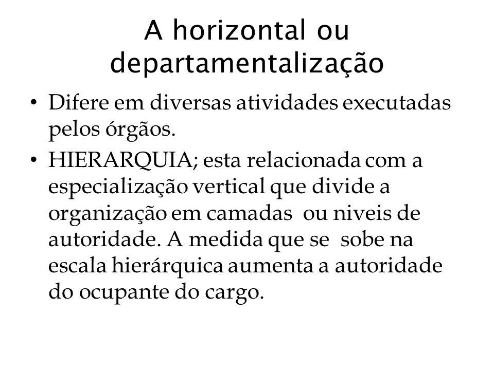 A horizontal ou departamentalização Difere em diversas atividades executadas pelos órgãos. HIERARQUIA; esta relacionada com a especialização vertical