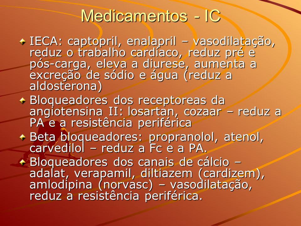 Medicamentos - IC IECA: captopril, enalapril – vasodilatação, reduz o trabalho cardíaco, reduz pré e pós-carga, eleva a diurese, aumenta a excreção de