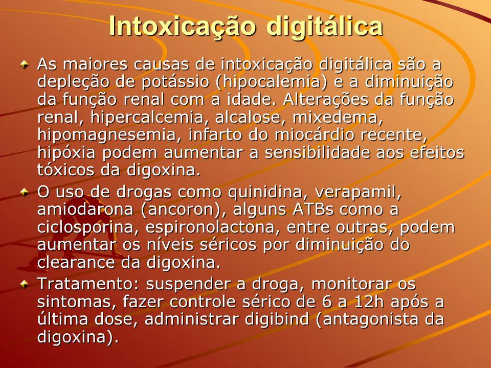 Intoxicação digitálica As maiores causas de intoxicação digitálica são a depleção de potássio (hipocalemia) e a diminuição da função renal com a idade