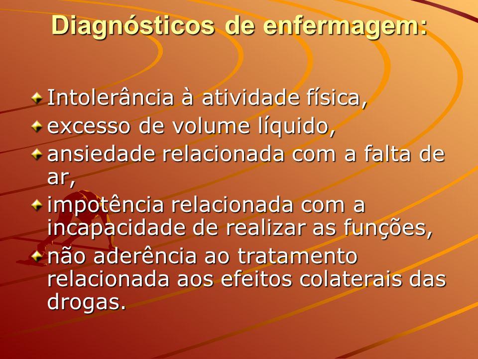 Diagnósticos de enfermagem: Intolerância à atividade física, excesso de volume líquido, ansiedade relacionada com a falta de ar, impotência relacionad