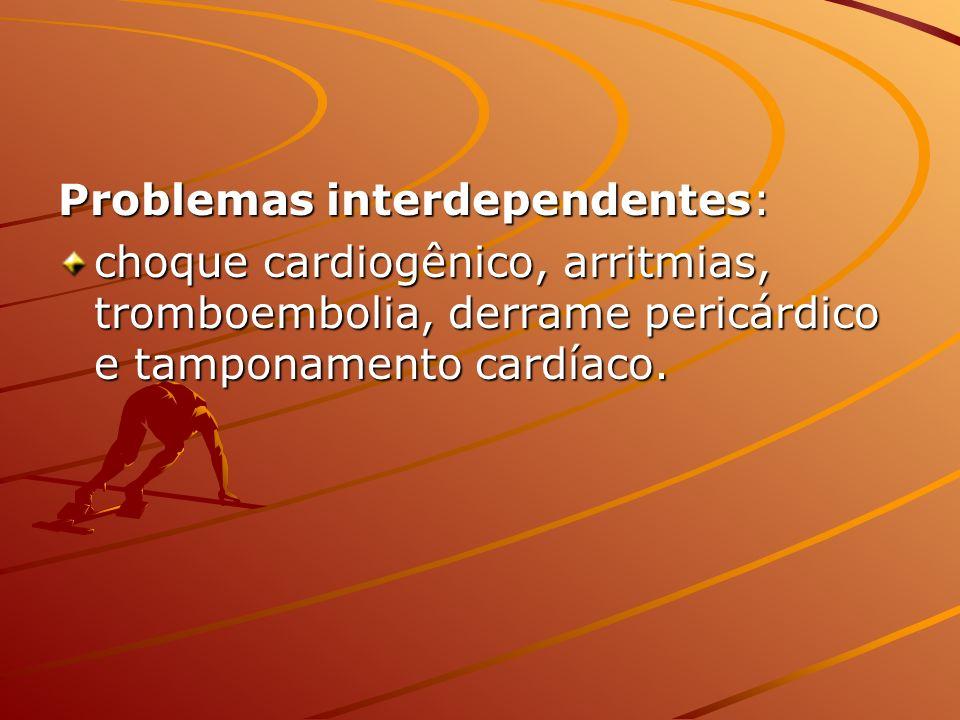Problemas interdependentes: choque cardiogênico, arritmias, tromboembolia, derrame pericárdico e tamponamento cardíaco.