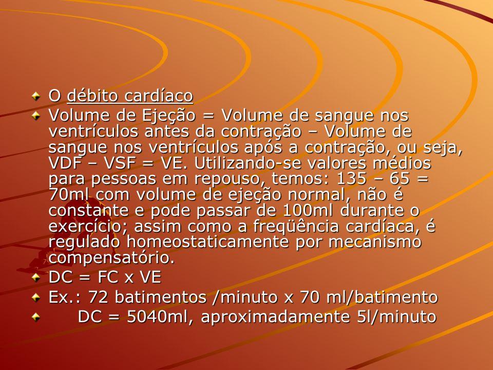 O débito cardíaco Volume de Ejeção = Volume de sangue nos ventrículos antes da contração – Volume de sangue nos ventrículos após a contração, ou seja,
