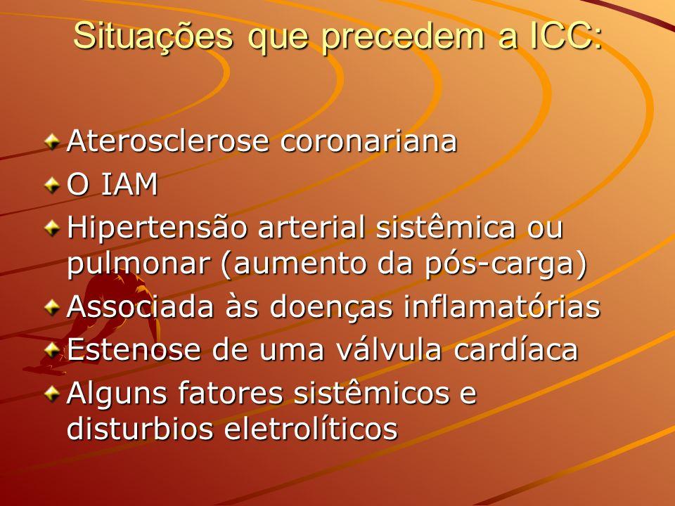 Situações que precedem a ICC: Aterosclerose coronariana O IAM Hipertensão arterial sistêmica ou pulmonar (aumento da pós-carga) Associada às doenças i