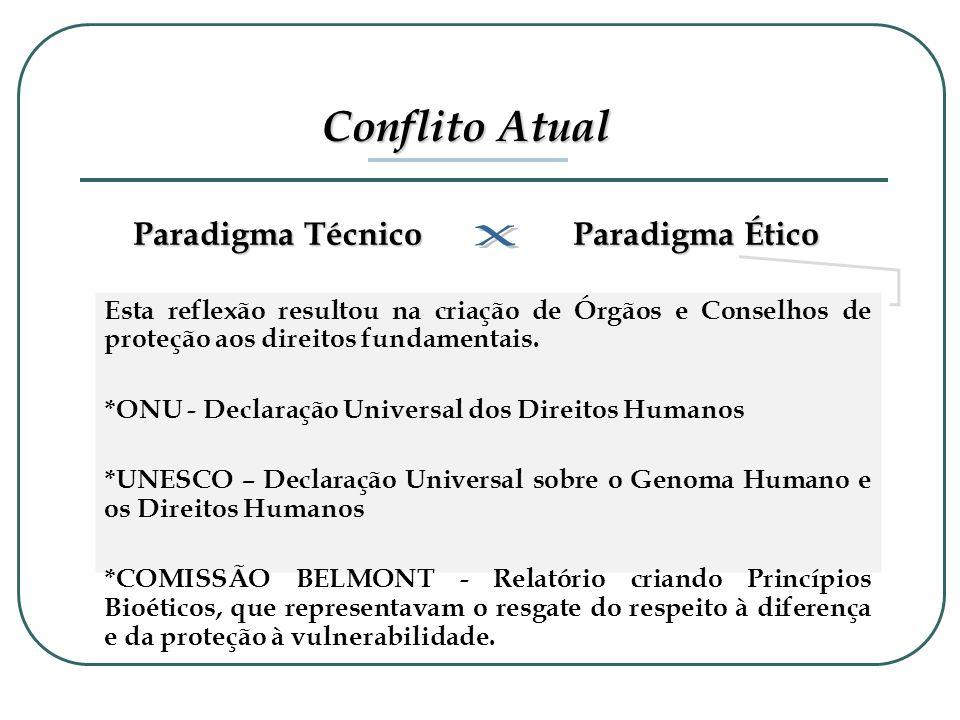 Esta reflexão resultou na criação de Órgãos e Conselhos de proteção aos direitos fundamentais. *ONU - Declaração Universal dos Direitos Humanos *UNESC