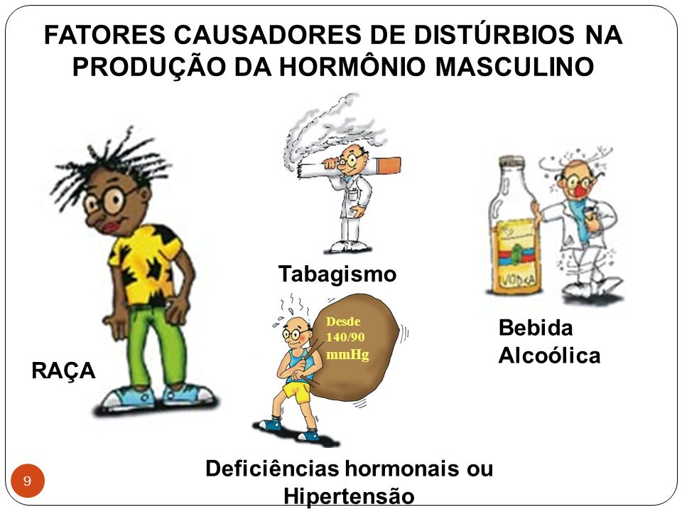 9 RAÇA Desde 140/90 mmHg Deficiências hormonais ou Hipertensão Tabagismo Bebida Alcoólica FATORES CAUSADORES DE DISTÚRBIOS NA PRODUÇÃO DA HORMÔNIO MAS
