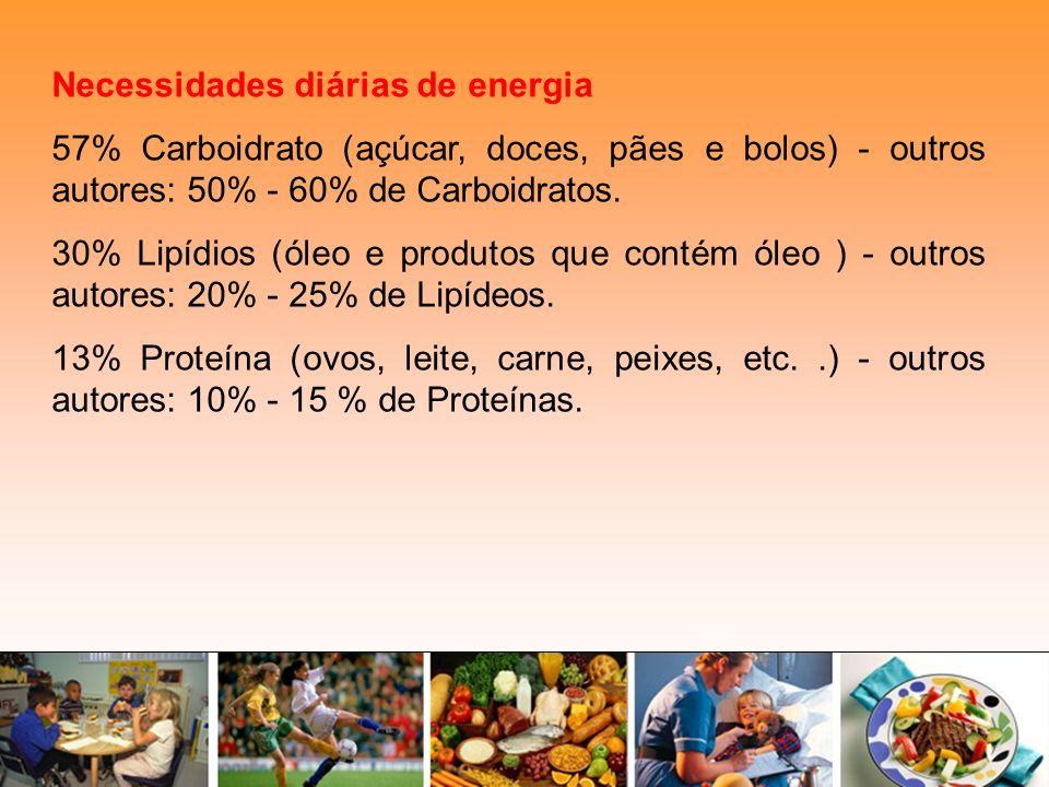 Necessidades diárias de energia 57% Carboidrato (açúcar, doces, pães e bolos) - outros autores: 50% - 60% de Carboidratos. 30% Lipídios (óleo e produt