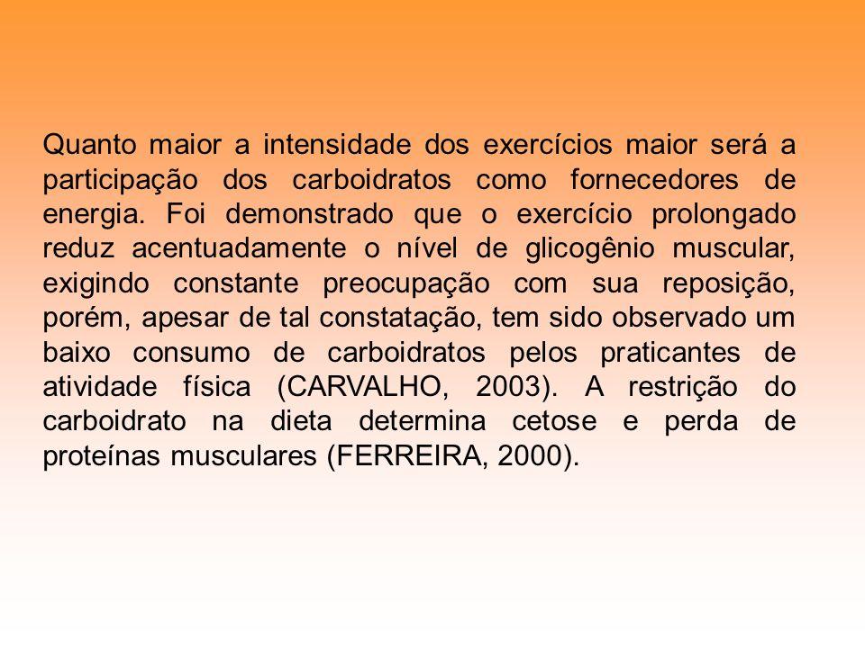 Quanto maior a intensidade dos exercícios maior será a participação dos carboidratos como fornecedores de energia. Foi demonstrado que o exercício pro