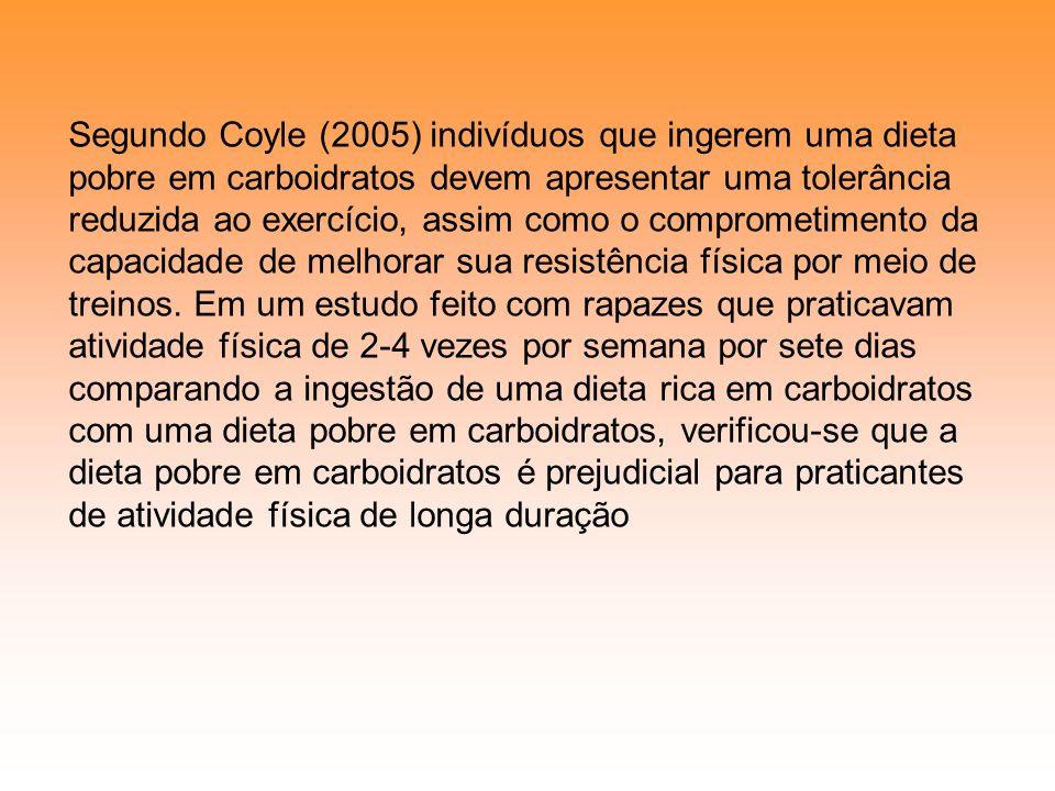 Segundo Coyle (2005) indivíduos que ingerem uma dieta pobre em carboidratos devem apresentar uma tolerância reduzida ao exercício, assim como o compro
