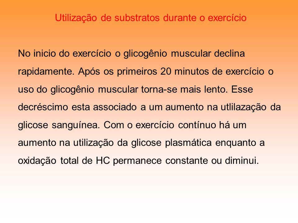 Utilização de substratos durante o exercício No inicio do exercício o glicogênio muscular declina rapidamente. Após os primeiros 20 minutos de exercíc