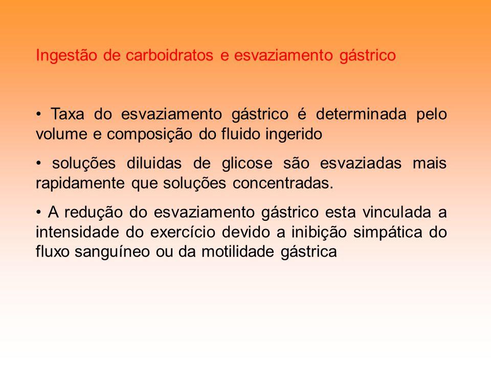 Ingestão de carboidratos e esvaziamento gástrico Taxa do esvaziamento gástrico é determinada pelo volume e composição do fluido ingerido soluções dilu