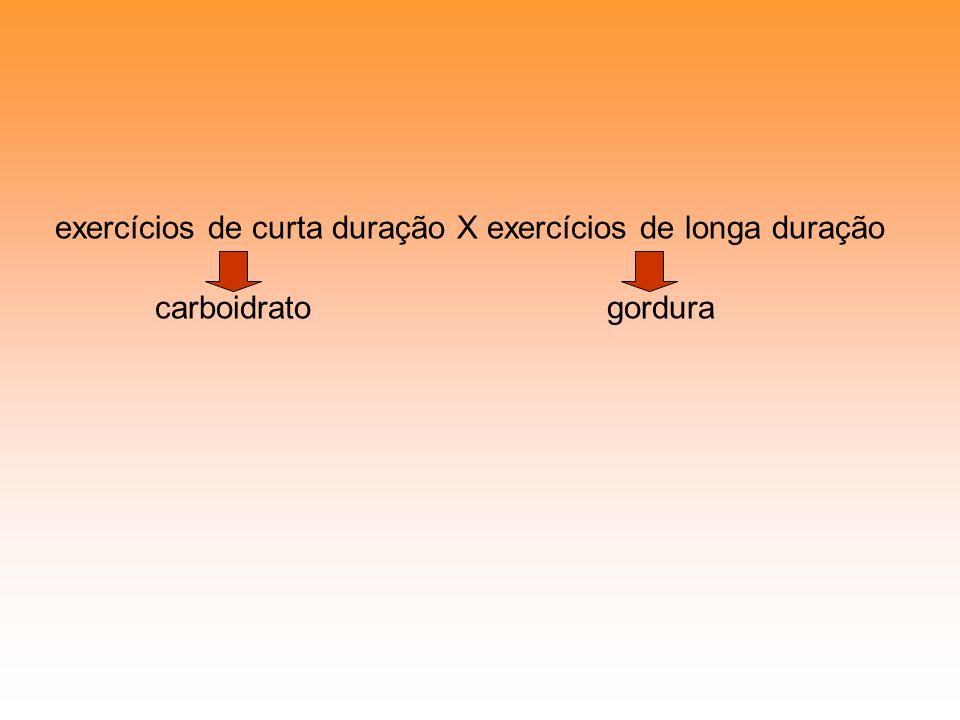 exercícios de curta duração X exercícios de longa duração carboidratogordura