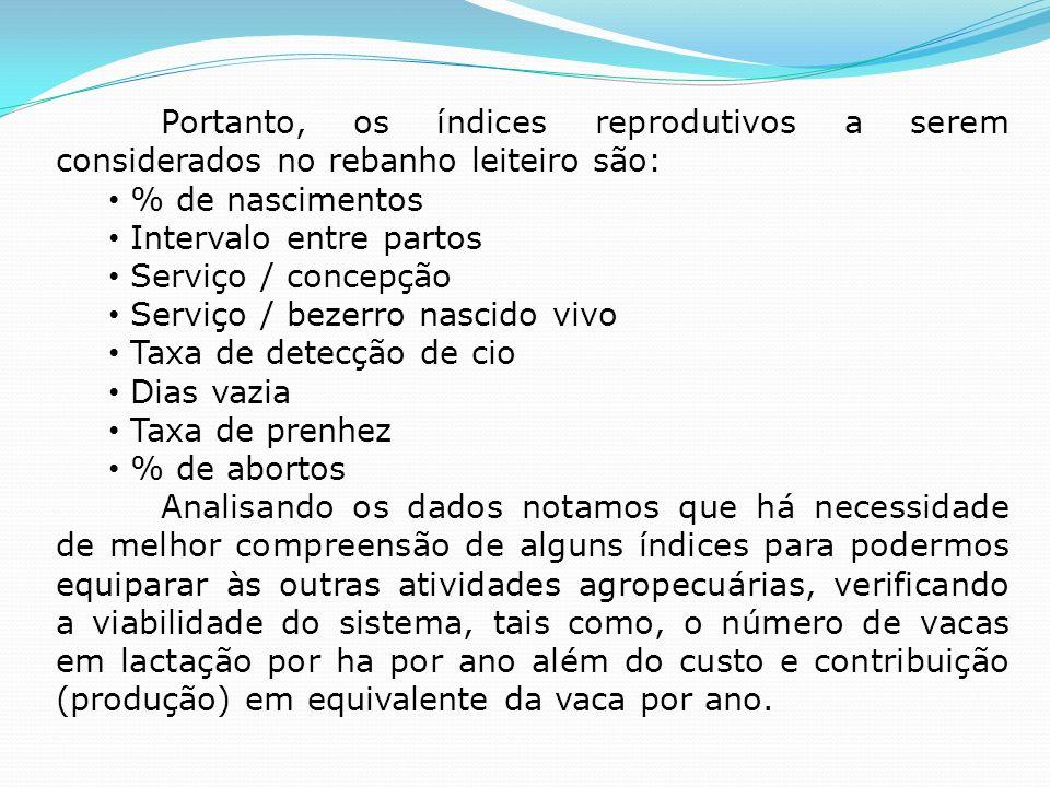 Portanto, os índices reprodutivos a serem considerados no rebanho leiteiro são: % de nascimentos Intervalo entre partos Serviço / concepção Serviço /