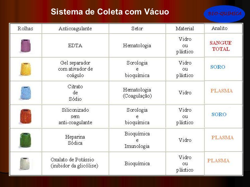 Sistema de Coleta com Vácuo BIO-QUIMICA