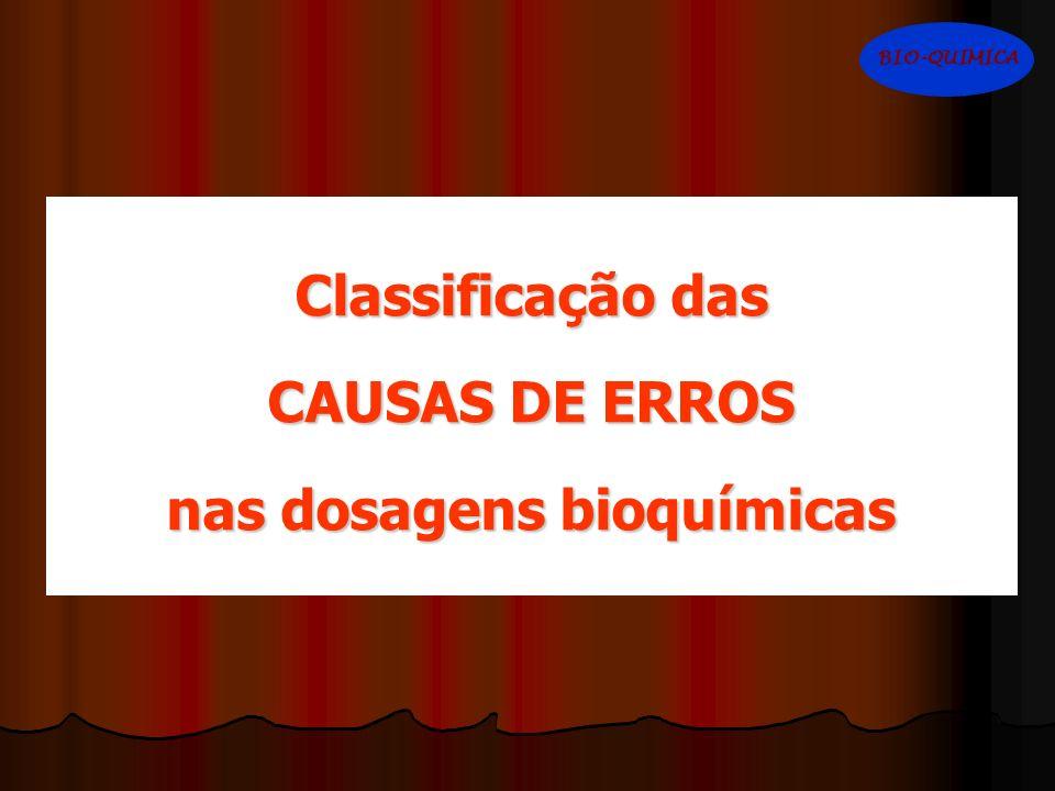 Classificação das CAUSAS DE ERROS nas dosagens bioquímicas BIO-QUIMICA