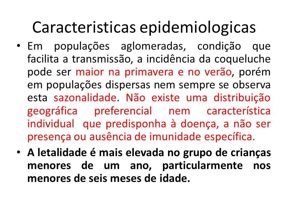 Caracteristicas epidemiologicas Em populações aglomeradas, condição que facilita a transmissão, a incidência da coqueluche pode ser maior na primavera