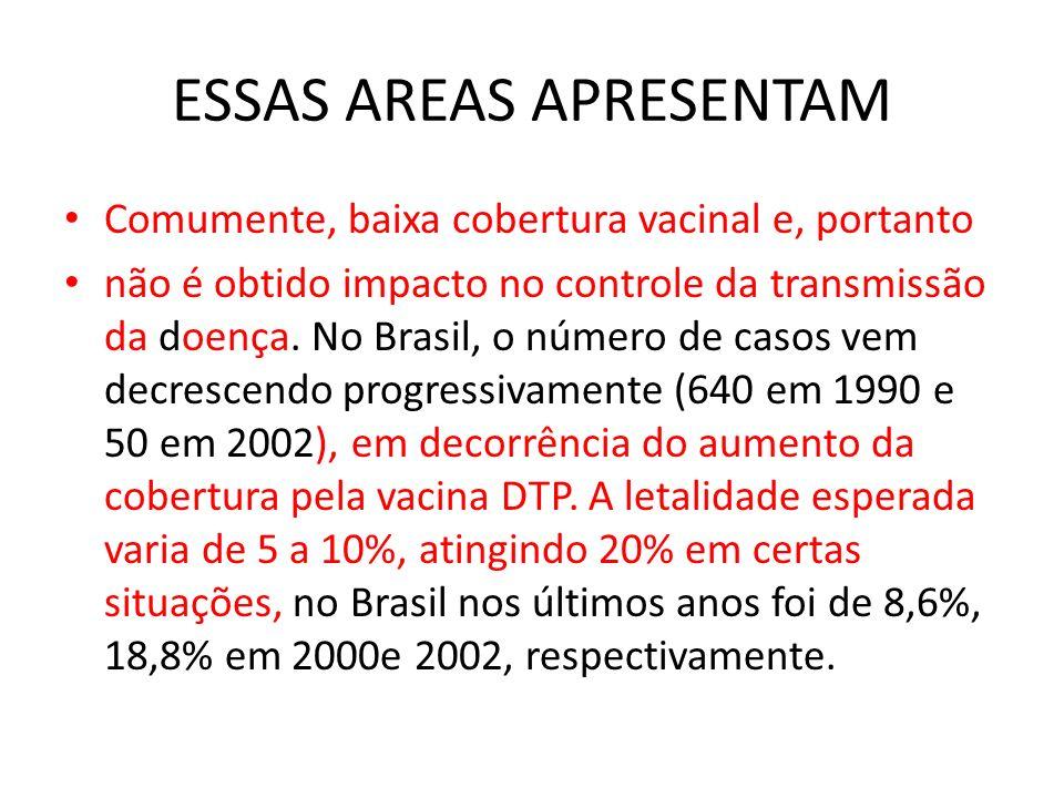 ESSAS AREAS APRESENTAM Comumente, baixa cobertura vacinal e, portanto não é obtido impacto no controle da transmissão da doença. No Brasil, o número d