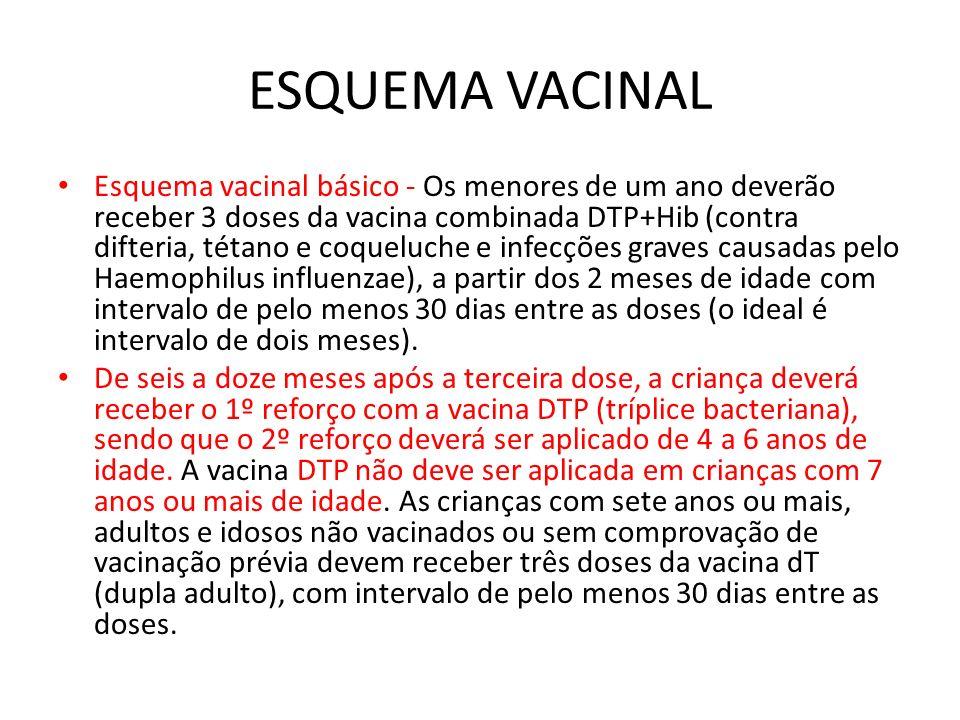 ESQUEMA VACINAL Esquema vacinal básico - Os menores de um ano deverão receber 3 doses da vacina combinada DTP+Hib (contra difteria, tétano e coqueluch