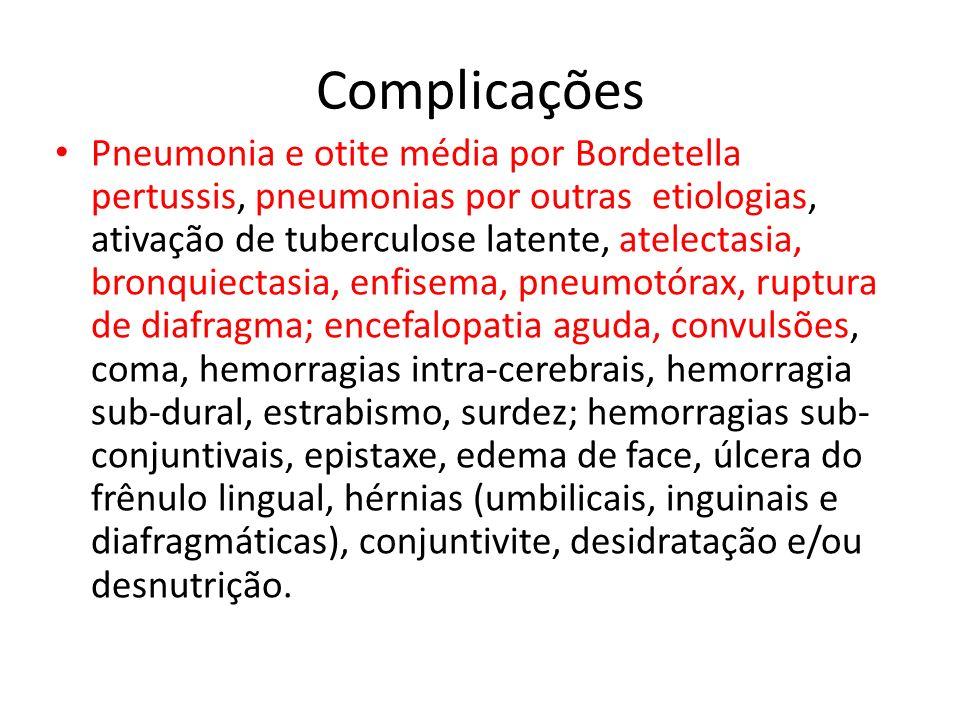 Complicações Pneumonia e otite média por Bordetella pertussis, pneumonias por outras etiologias, ativação de tuberculose latente, atelectasia, bronqui