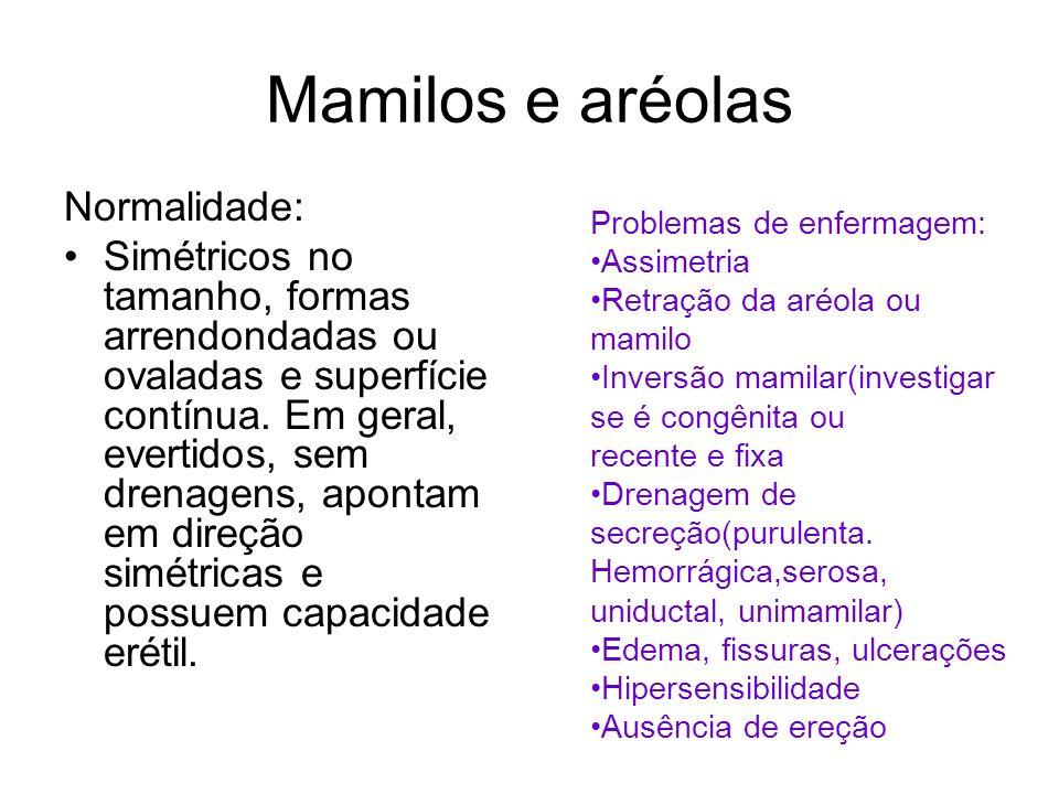 Mamilos e aréolas Normalidade: Simétricos no tamanho, formas arrendondadas ou ovaladas e superfície contínua. Em geral, evertidos, sem drenagens, apon