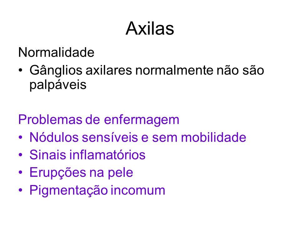 Axilas Normalidade Gânglios axilares normalmente não são palpáveis Problemas de enfermagem Nódulos sensíveis e sem mobilidade Sinais inflamatórios Eru