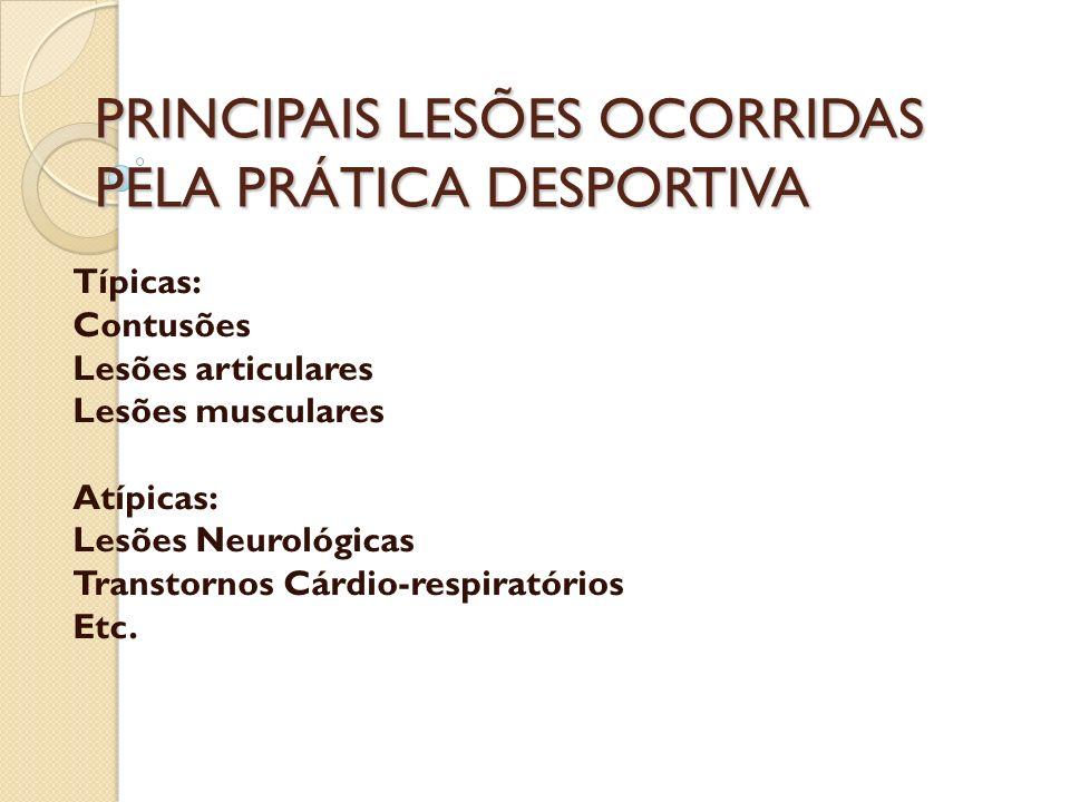 Tipos de Lesões: Podem ser agudas ou crônicas.