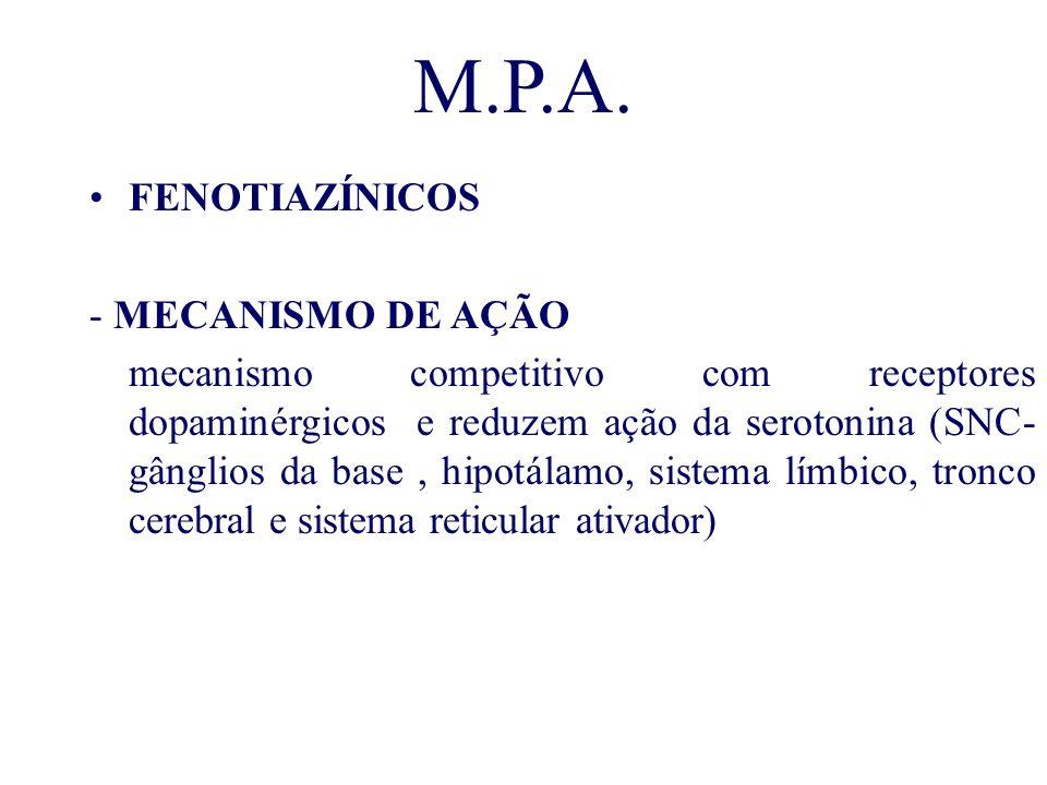 M.P.A. FENOTIAZÍNICOS - MECANISMO DE AÇÃO mecanismo competitivo com receptores dopaminérgicos e reduzem ação da serotonina (SNC- gânglios da base, hip
