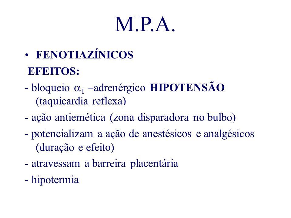 M.P.A. FENOTIAZÍNICOS EFEITOS: - bloqueio adrenérgico HIPOTENSÃO (taquicardia reflexa) - ação antiemética (zona disparadora no bulbo) - potencializam