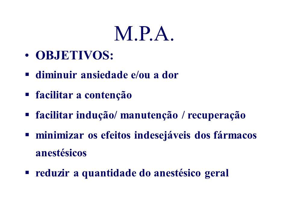 M.P.A. OBJETIVOS: diminuir ansiedade e/ou a dor facilitar a contenção facilitar indução/ manutenção / recuperação minimizar os efeitos indesejáveis do