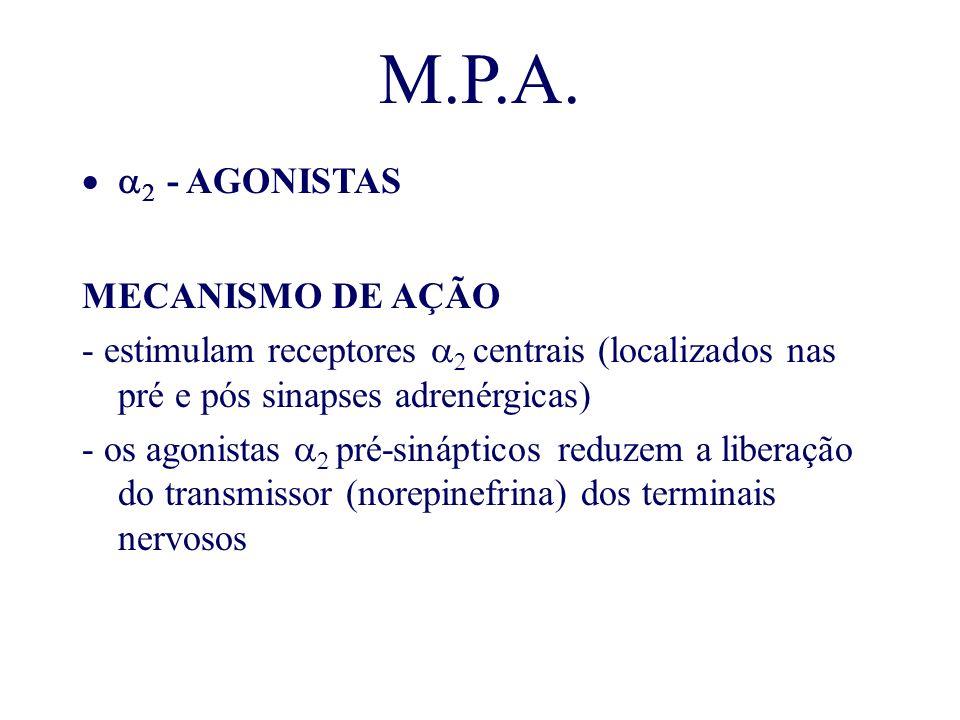 M.P.A. - AGONISTAS MECANISMO DE AÇÃO - estimulam receptores centrais (localizados nas pré e pós sinapses adrenérgicas) - os agonistas pré-sinápticos r