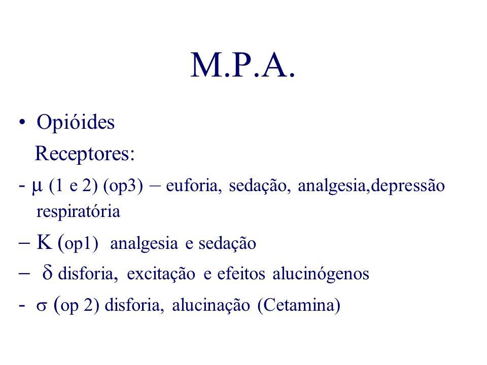 M.P.A. Opióides Receptores: - µ (1 e 2) (op3) – euforia, sedação, analgesia,depressão respiratória op1) analgesia e sedação disforia, excitação e efei