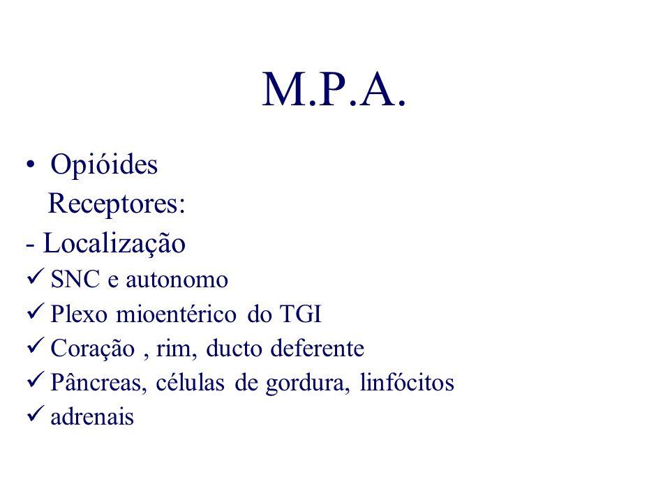 M.P.A. Opióides Receptores: - Localização SNC e autonomo Plexo mioentérico do TGI Coração, rim, ducto deferente Pâncreas, células de gordura, linfócit