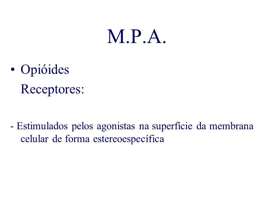 M.P.A. Opióides Receptores: - Estimulados pelos agonistas na superfície da membrana celular de forma estereoespecífica