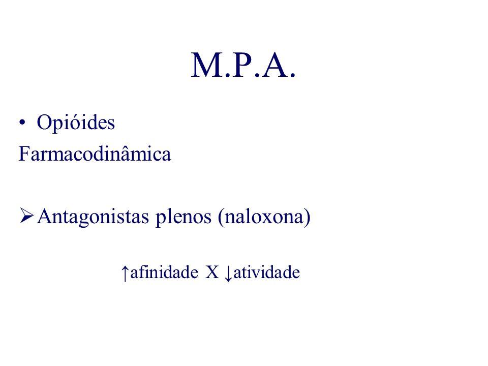 M.P.A. Opióides Farmacodinâmica Antagonistas plenos (naloxona) afinidade X atividade