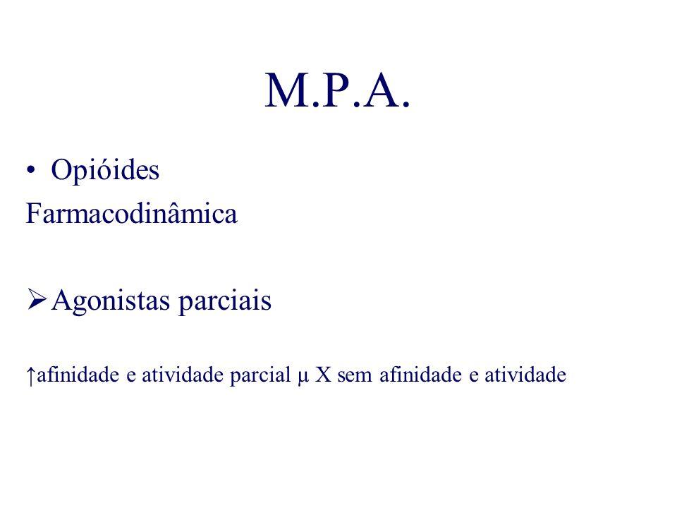 M.P.A. Opióides Farmacodinâmica Agonistas parciais afinidade e atividade parcial µ X sem afinidade e atividade