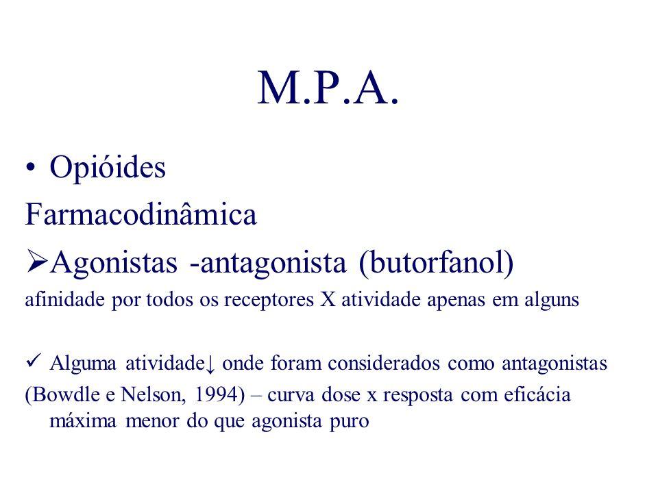M.P.A. Opióides Farmacodinâmica Agonistas -antagonista (butorfanol) afinidade por todos os receptores X atividade apenas em alguns Alguma atividade on