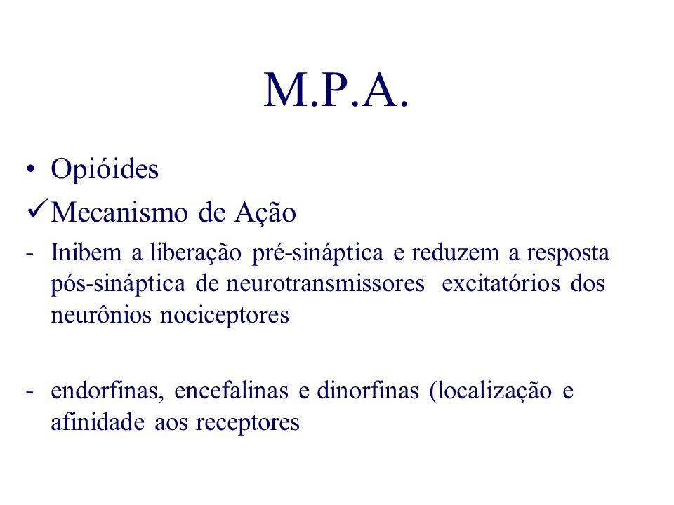 M.P.A. Opióides Mecanismo de Ação -Inibem a liberação pré-sináptica e reduzem a resposta pós-sináptica de neurotransmissores excitatórios dos neurônio