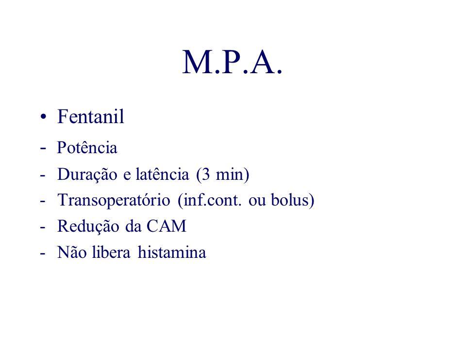 M.P.A. Fentanil - Potência -Duração e latência (3 min) -Transoperatório (inf.cont. ou bolus) -Redução da CAM -Não libera histamina