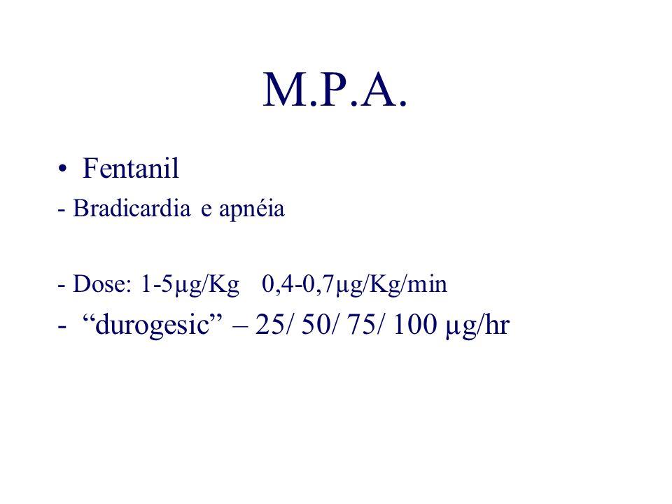 M.P.A. Fentanil - Bradicardia e apnéia - Dose: 1-5µg/Kg 0,4-0,7µg/Kg/min -durogesic – 25/ 50/ 75/ 100 µg/hr