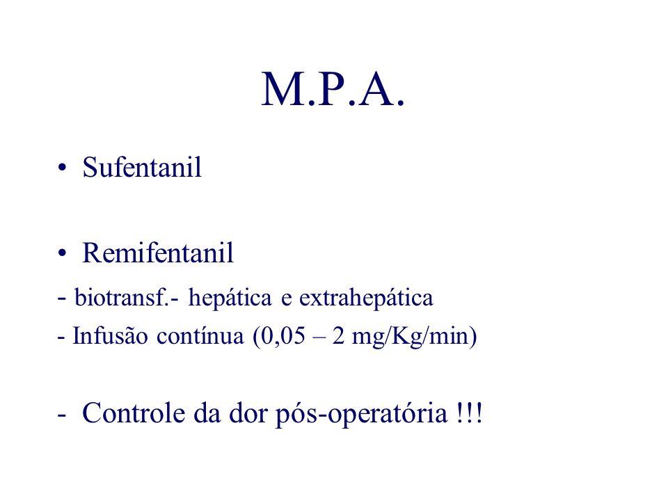 M.P.A. Sufentanil Remifentanil - biotransf.- hepática e extrahepática - Infusão contínua (0,05 – 2 mg/Kg/min) -Controle da dor pós-operatória !!!