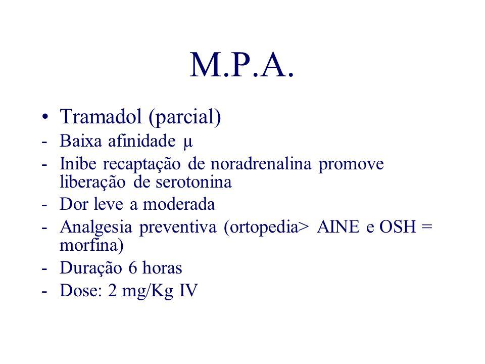 M.P.A. Tramadol (parcial) -Baixa afinidade µ -Inibe recaptação de noradrenalina promove liberação de serotonina -Dor leve a moderada -Analgesia preven