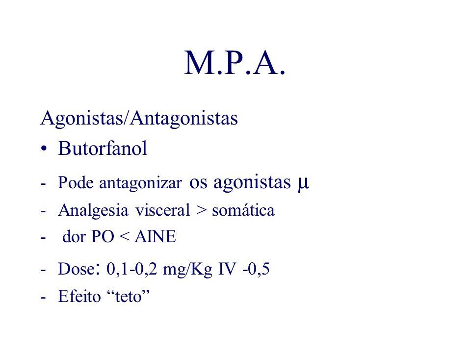 M.P.A. Agonistas/Antagonistas Butorfanol -Pode antagonizar os agonistas µ -Analgesia visceral > somática - dor PO < AINE -Dose : 0,1-0,2 mg/Kg IV -0,5