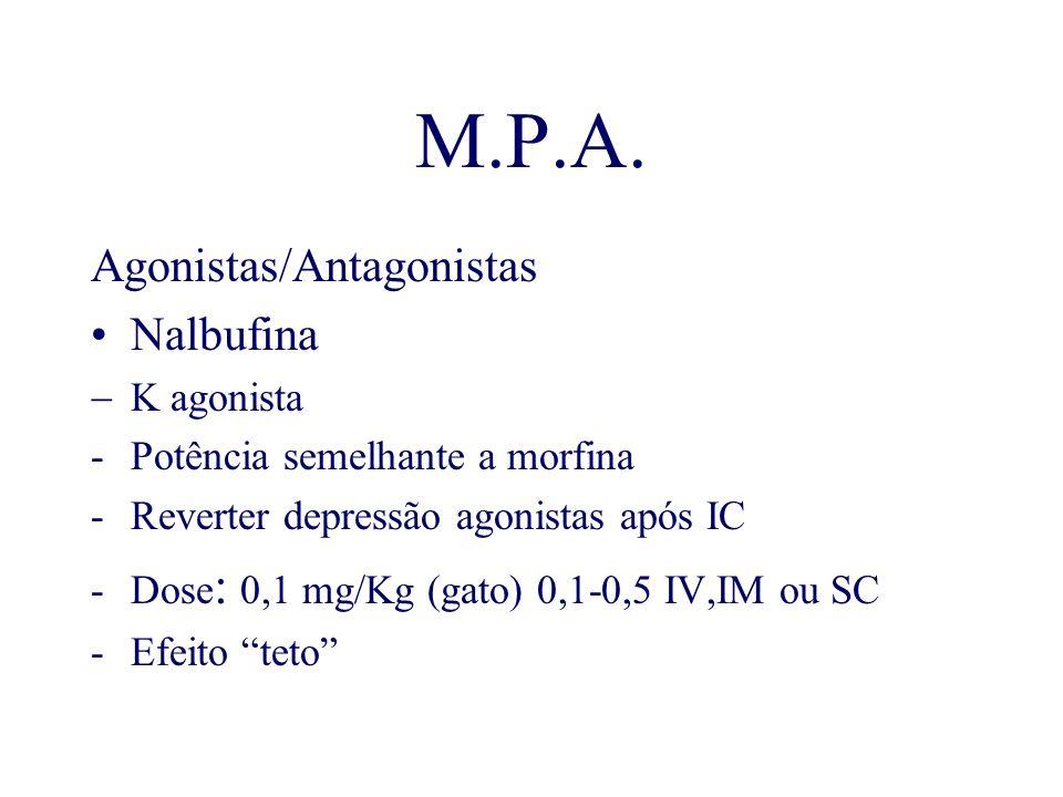M.P.A. Agonistas/Antagonistas Nalbufina agonista -Potência semelhante a morfina -Reverter depressão agonistas após IC -Dose : 0,1 mg/Kg (gato) 0,1-0,5