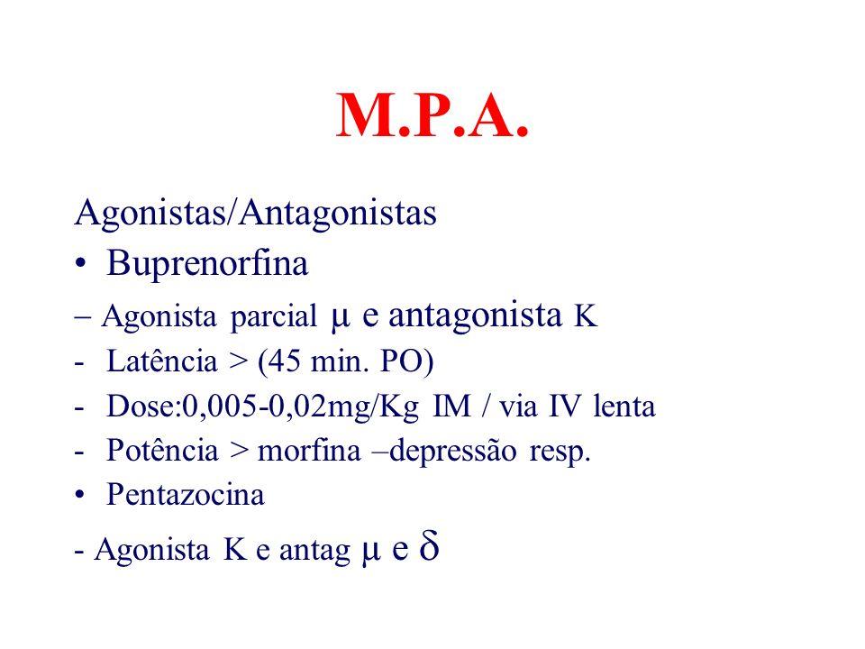 M.P.A. Agonistas/Antagonistas Buprenorfina Agonista parcial µ e antagonista -Latência > (45 min. PO) -Dose:0,005-0,02mg/Kg IM / via IV lenta -Potência