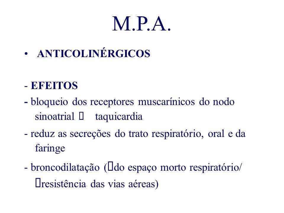 M.P.A. ANTICOLINÉRGICOS - EFEITOS - bloqueio dos receptores muscarínicos do nodo sinoatrial taquicardia - reduz as secreções do trato respiratório, or