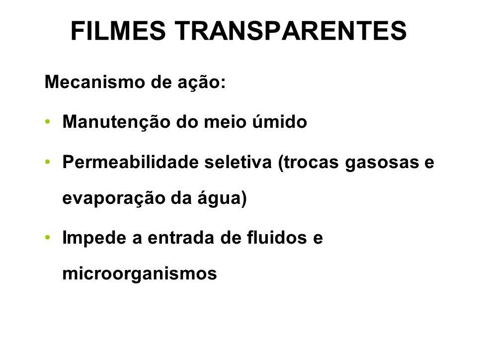 FILMES TRANSPARENTES Mecanismo de ação: Manutenção do meio úmido Permeabilidade seletiva (trocas gasosas e evaporação da água) Impede a entrada de fluidos e microorganismos