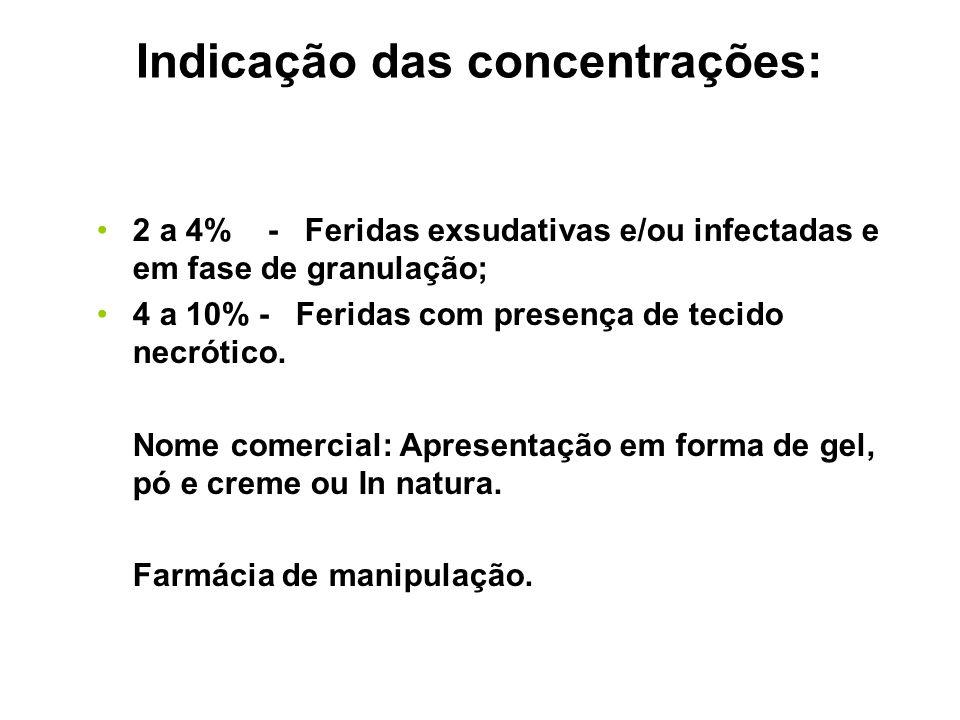 Indicação das concentrações: 2 a 4% - Feridas exsudativas e/ou infectadas e em fase de granulação; 4 a 10% - Feridas com presença de tecido necrótico.