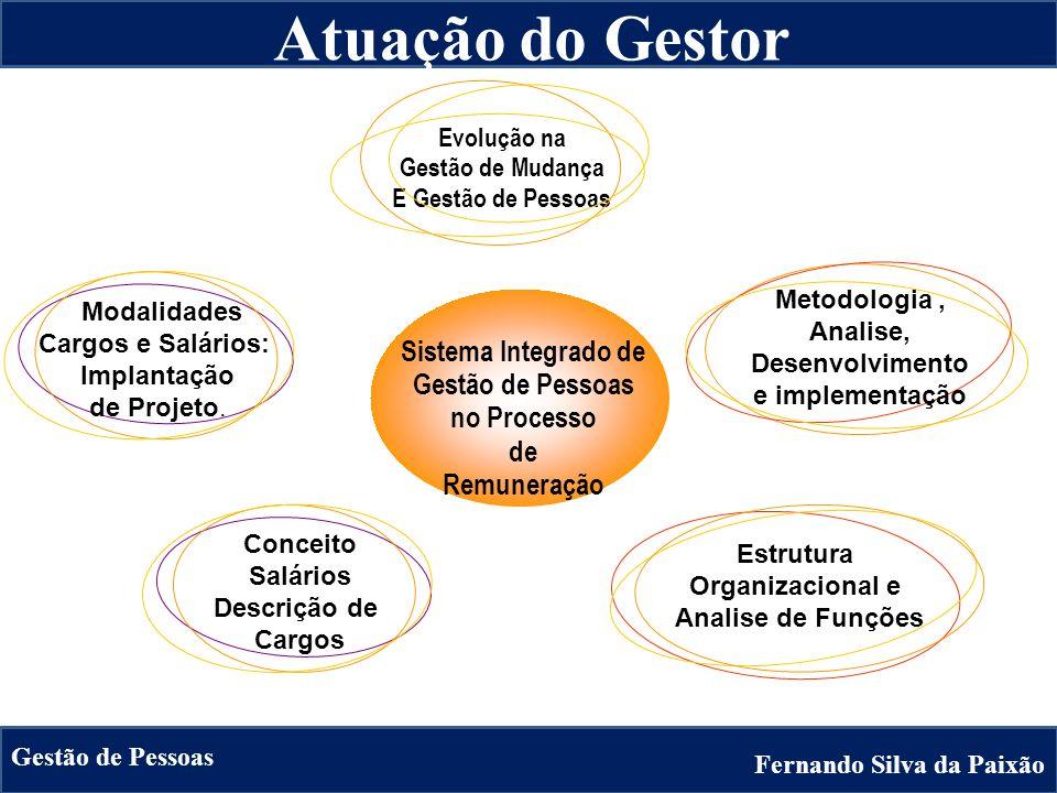 Gestão de Pessoas Sistema Integrado de Gestão de Pessoas no Processo de Remuneração Metodologia, Analise, Desenvolvimento e implementação Estrutura Or
